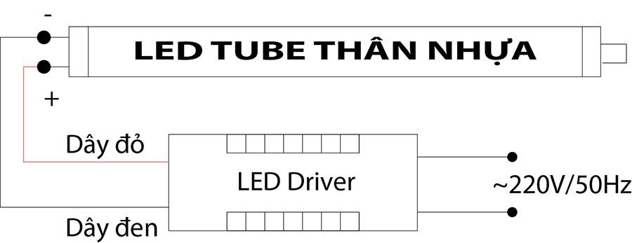 dien-quang-led-tube-2.